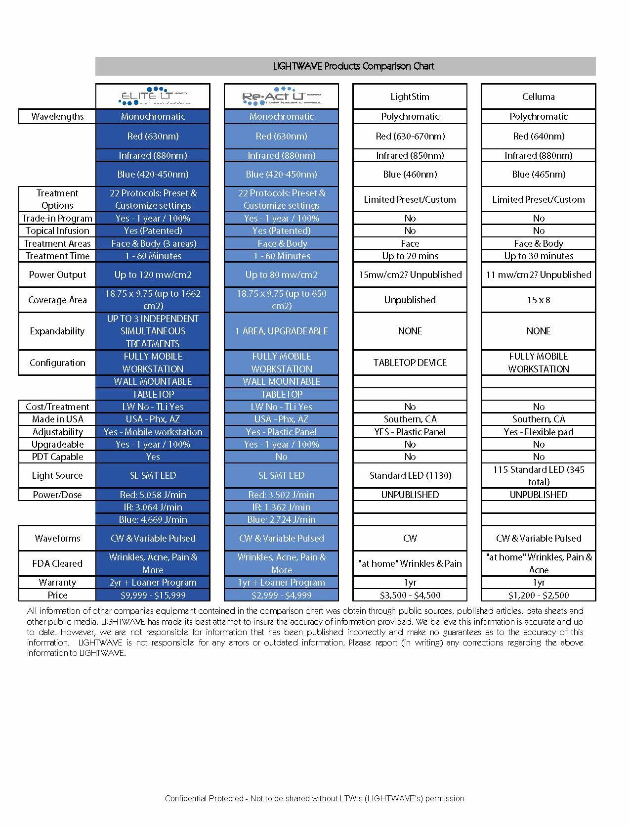 led-comp-chart.jpg